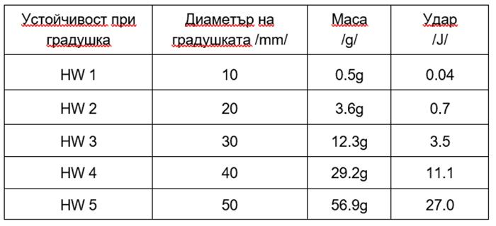 топлоизолационни системи